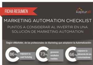 Solución de Marketing Automation