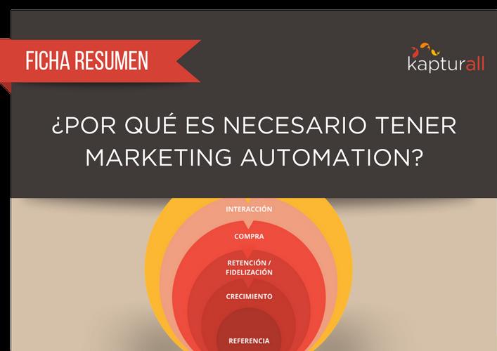 ¿Por qué es necesario Marketing Automation?